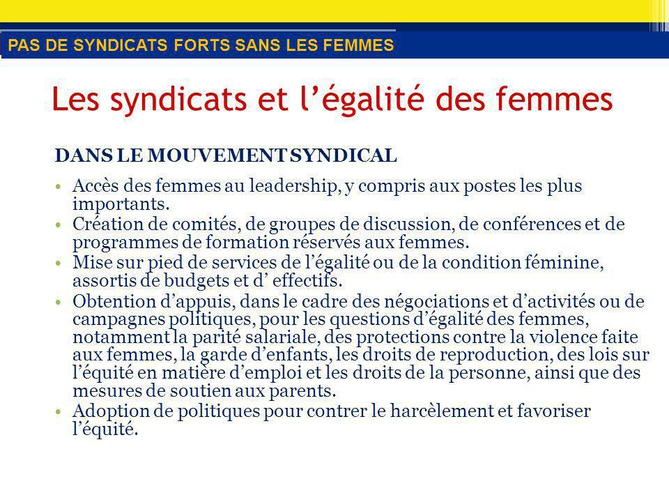 Les syndicats et légalité des femmes DANS LE MOUVEMENT SYNDICAL Accès des femmes au leadership, y compris aux postes les plus importants.