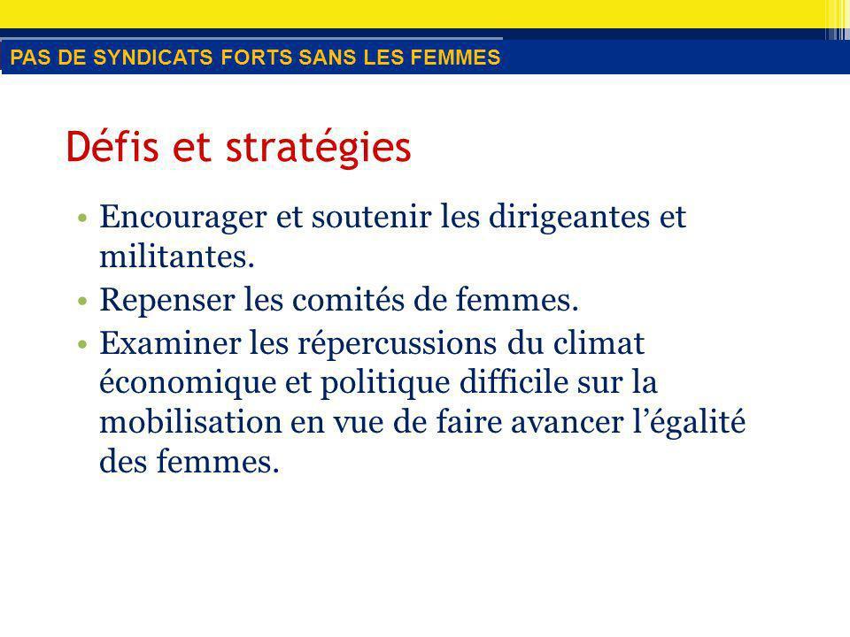 Défis et stratégies Encourager et soutenir les dirigeantes et militantes.