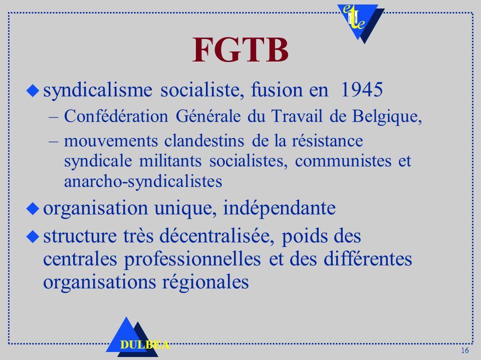 16 DULBEA FGTB u syndicalisme socialiste, fusion en 1945 –Confédération Générale du Travail de Belgique, –mouvements clandestins de la résistance synd