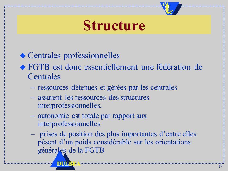 17 DULBEA Structure u Centrales professionnelles u FGTB est donc essentiellement une fédération de Centrales –ressources détenues et gérées par les ce