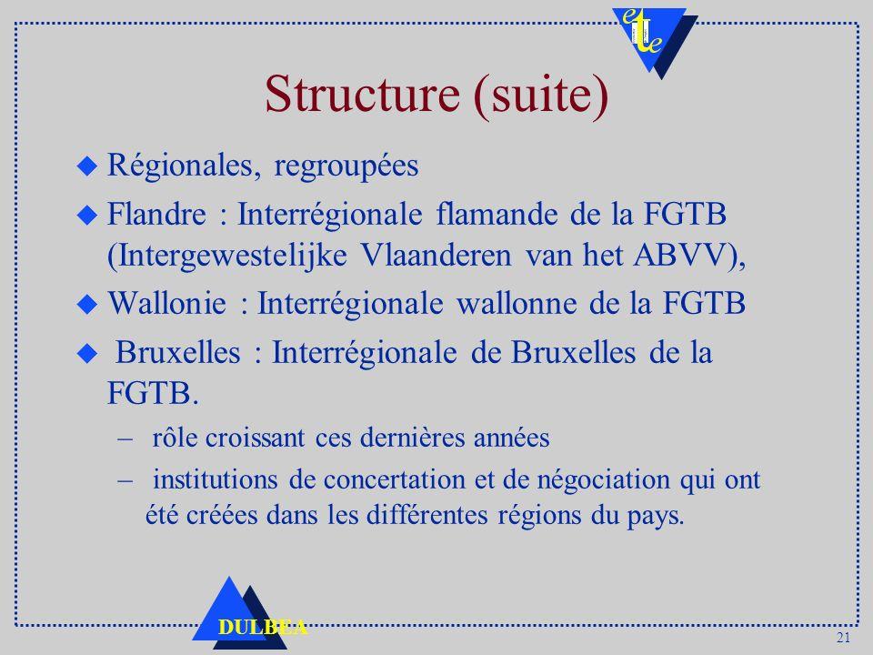 21 DULBEA Structure (suite) u Régionales, regroupées u Flandre : Interrégionale flamande de la FGTB (Intergewestelijke Vlaanderen van het ABVV), u Wal