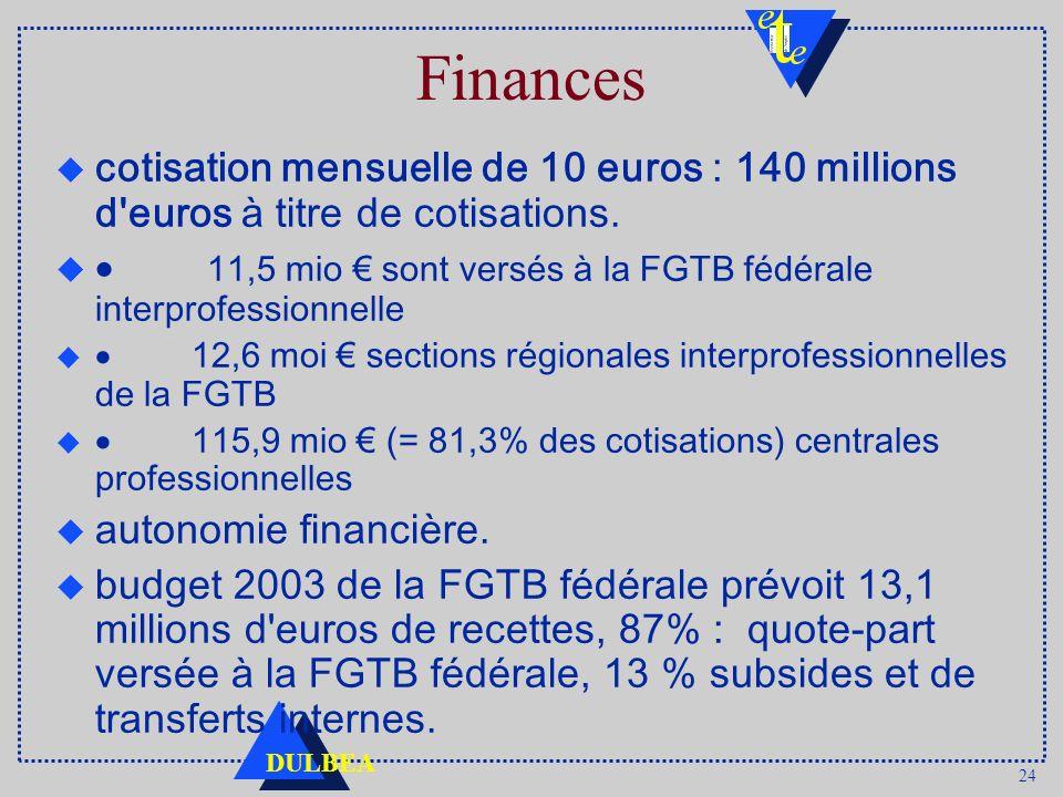 24 DULBEA Finances u cotisation mensuelle de 10 euros : 140 millions d'euros à titre de cotisations. u 11,5 mio sont versés à la FGTB fédérale interpr