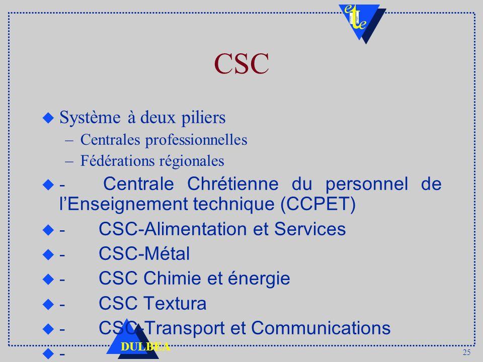25 DULBEA CSC u Système à deux piliers –Centrales professionnelles –Fédérations régionales - Centrale Chrétienne du personnel de lEnseignement techniq