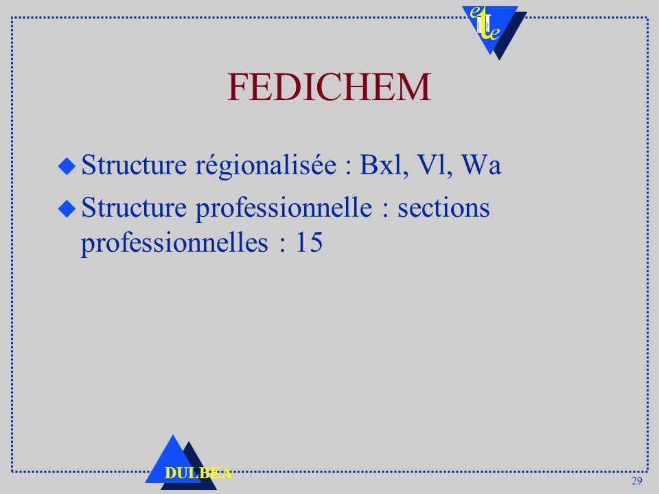 29 DULBEA FEDICHEM u Structure régionalisée : Bxl, Vl, Wa u Structure professionnelle : sections professionnelles : 15