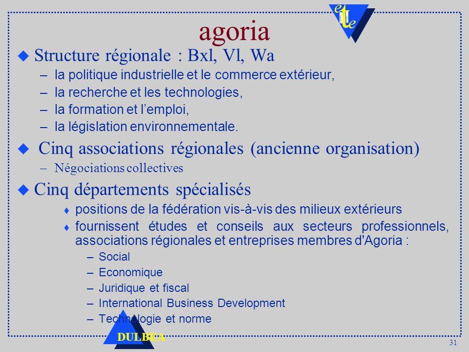 31 DULBEA agoria u Structure régionale : Bxl, Vl, Wa –la politique industrielle et le commerce extérieur, –la recherche et les technologies, –la forma