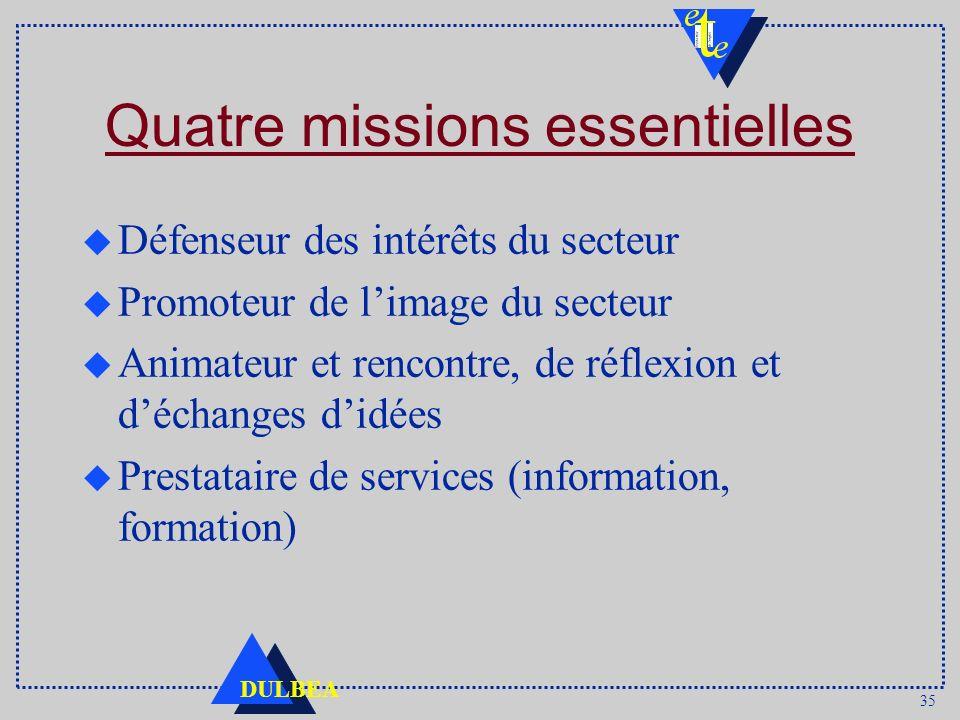 35 DULBEA Quatre missions essentielles u Défenseur des intérêts du secteur u Promoteur de limage du secteur u Animateur et rencontre, de réflexion et