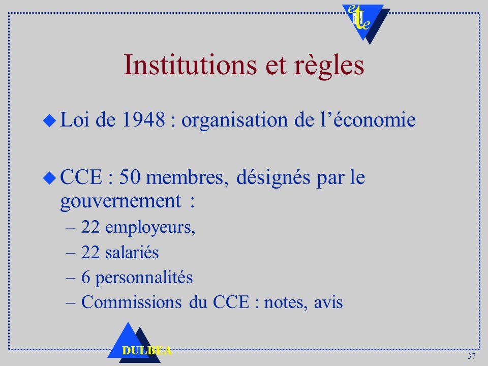 37 DULBEA Institutions et règles u Loi de 1948 : organisation de léconomie u CCE : 50 membres, désignés par le gouvernement : –22 employeurs, –22 sala