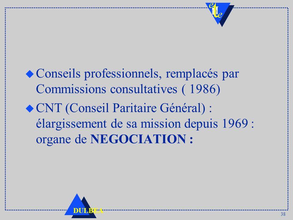 38 DULBEA u Conseils professionnels, remplacés par Commissions consultatives ( 1986) u CNT (Conseil Paritaire Général) : élargissement de sa mission d