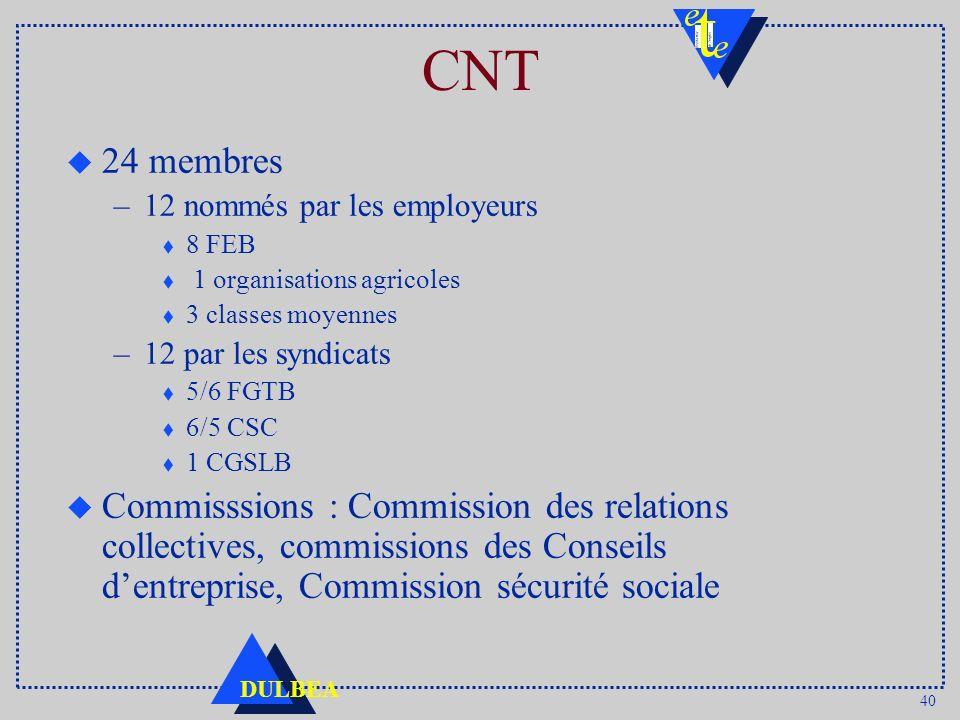 40 DULBEA CNT u 24 membres –12 nommés par les employeurs t 8 FEB t 1 organisations agricoles t 3 classes moyennes –12 par les syndicats t 5/6 FGTB t 6