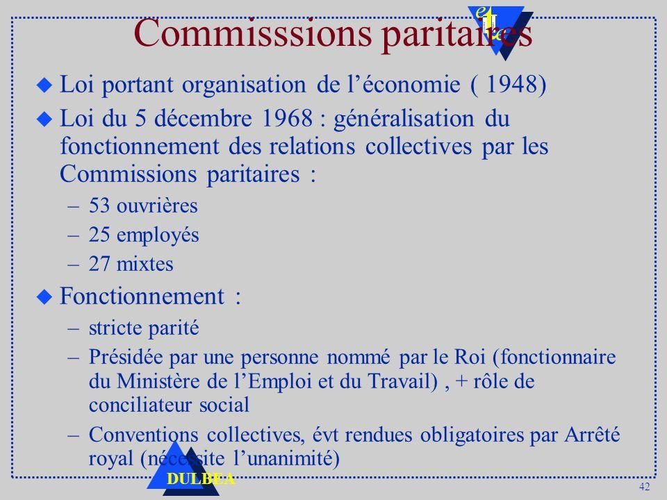 42 DULBEA Commisssions paritaires u Loi portant organisation de léconomie ( 1948) u Loi du 5 décembre 1968 : généralisation du fonctionnement des rela