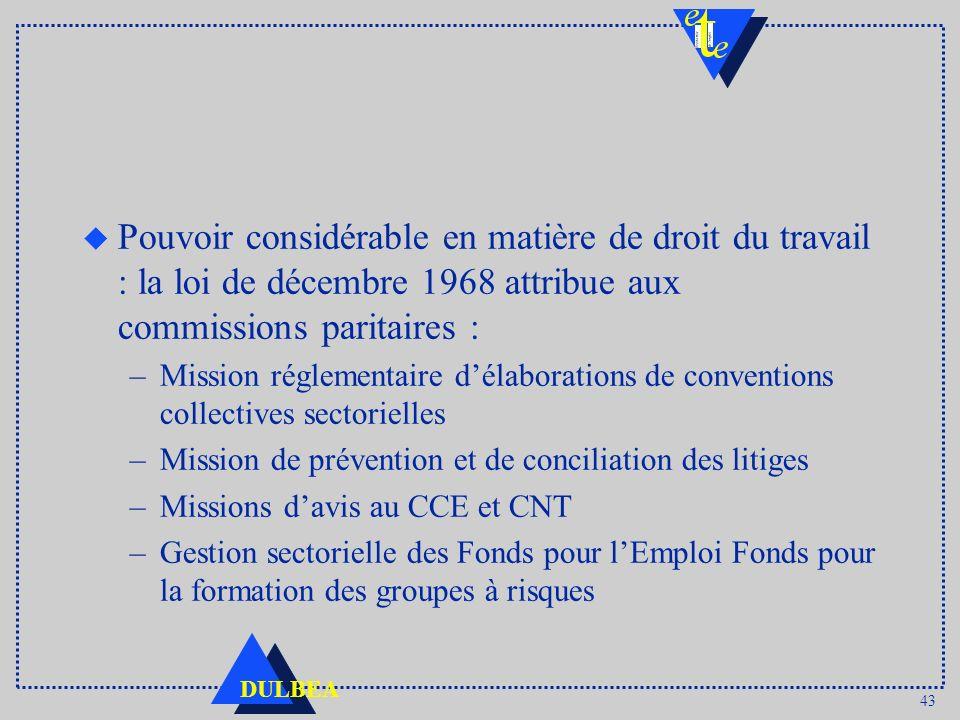 43 DULBEA u Pouvoir considérable en matière de droit du travail : la loi de décembre 1968 attribue aux commissions paritaires : –Mission réglementaire