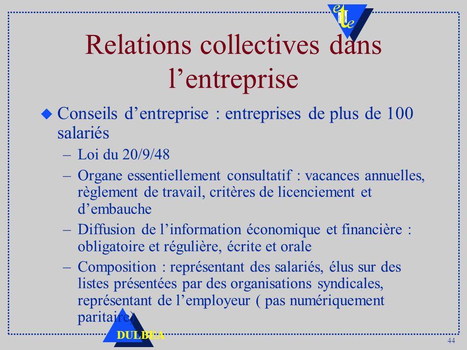 44 DULBEA Relations collectives dans lentreprise u Conseils dentreprise : entreprises de plus de 100 salariés –Loi du 20/9/48 –Organe essentiellement
