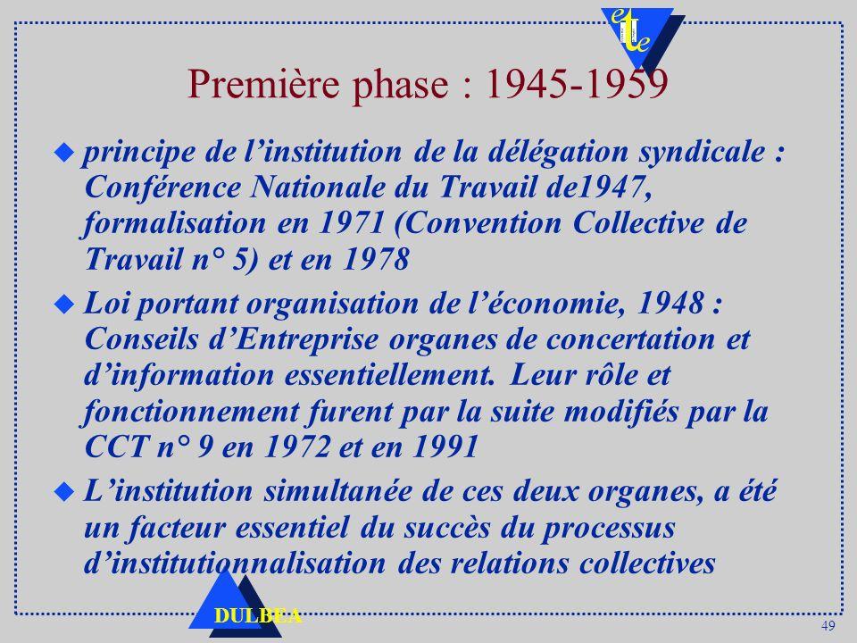 49 DULBEA Première phase : 1945-1959 u principe de linstitution de la délégation syndicale : Conférence Nationale du Travail de1947, formalisation en
