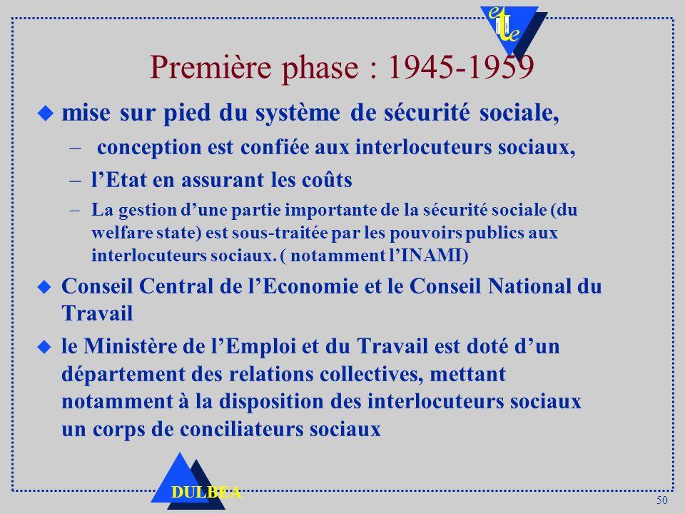 50 DULBEA Première phase : 1945-1959 u mise sur pied du système de sécurité sociale, – conception est confiée aux interlocuteurs sociaux, –lEtat en as