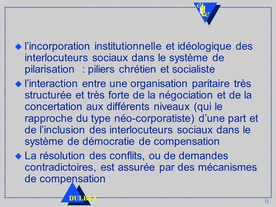 51 DULBEA lincorporation institutionnelle et idéologique des interlocuteurs sociaux dans le système de pilarisation : piliers chrétien et socialiste u