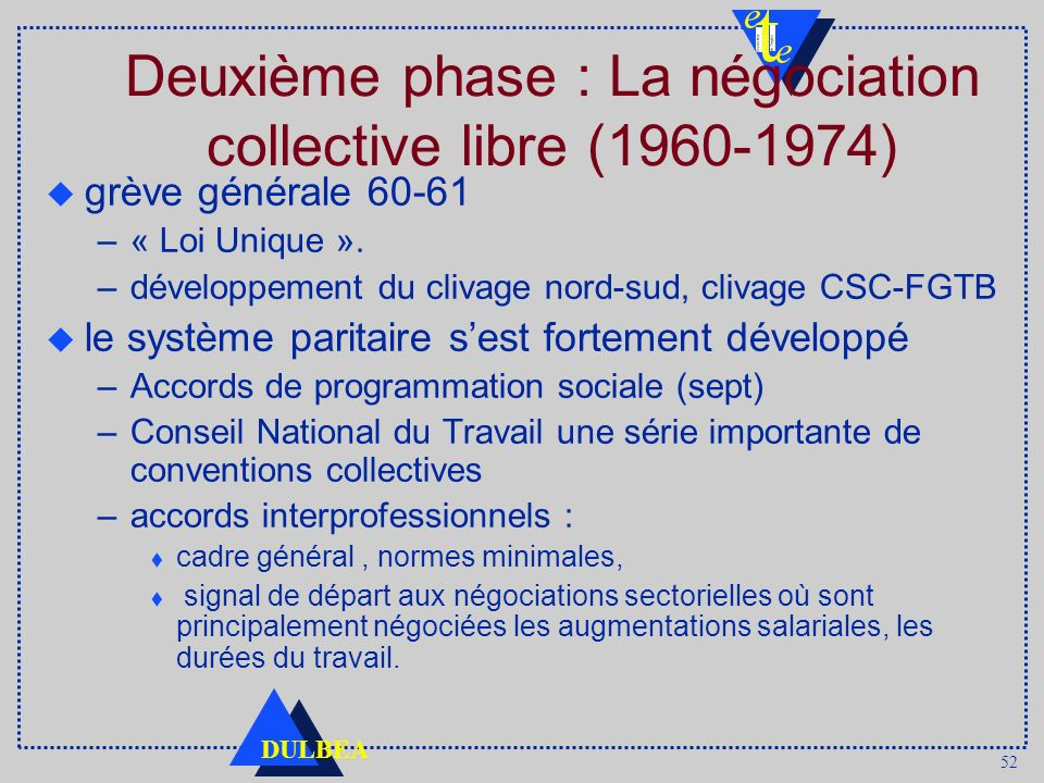 52 DULBEA Deuxième phase : La négociation collective libre (1960-1974) grève générale 60-61 –« Loi Unique ». –développement du clivage nord-sud, cliva