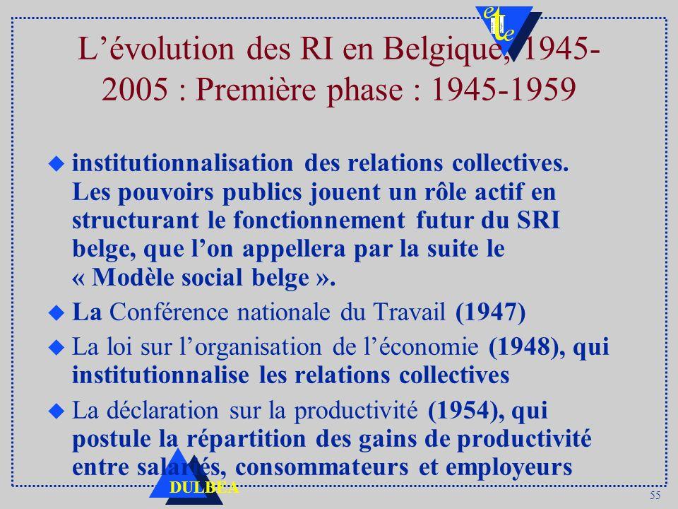 55 DULBEA Lévolution des RI en Belgique, 1945- 2005 : Première phase : 1945-1959 u institutionnalisation des relations collectives. Les pouvoirs publi