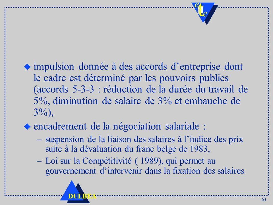 63 DULBEA u impulsion donnée à des accords dentreprise dont le cadre est déterminé par les pouvoirs publics (accords 5-3-3 : réduction de la durée du