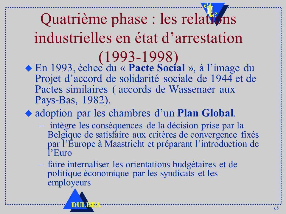 65 DULBEA Quatrième phase : les relations industrielles en état darrestation (1993-1998) u En 1993, échec du « Pacte Social », à limage du Projet dacc