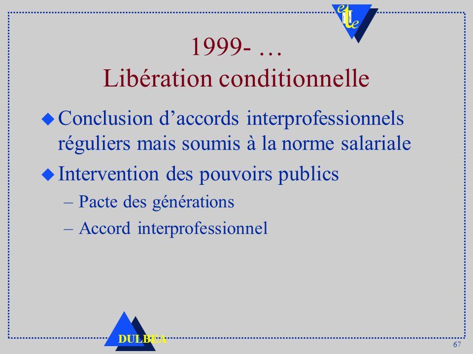 67 DULBEA 1999- … Libération conditionnelle u Conclusion daccords interprofessionnels réguliers mais soumis à la norme salariale u Intervention des po