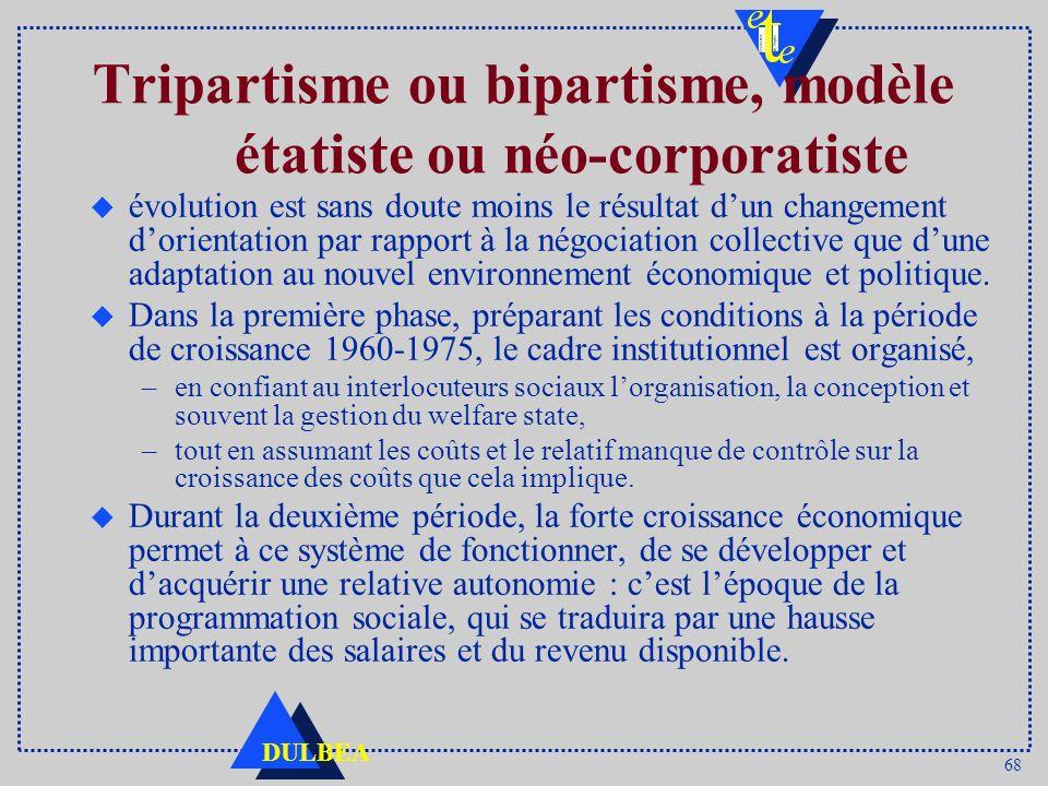 68 DULBEA Tripartisme ou bipartisme, modèle étatiste ou néo-corporatiste u évolution est sans doute moins le résultat dun changement dorientation par