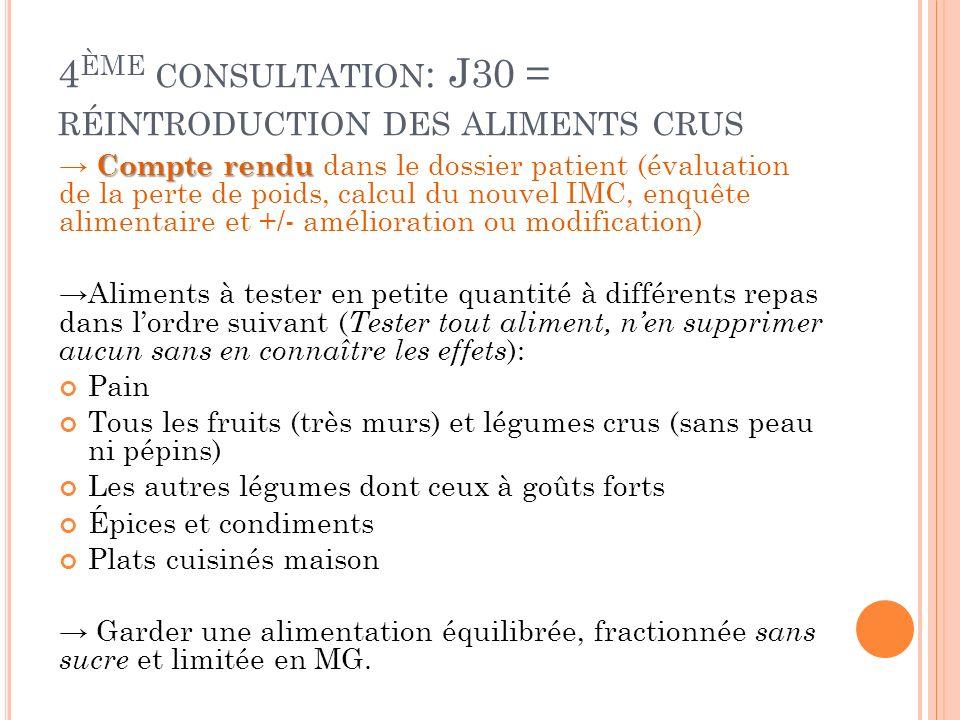 4 ÈME CONSULTATION : J30 = RÉINTRODUCTION DES ALIMENTS CRUS Compte rendu Compte rendu dans le dossier patient (évaluation de la perte de poids, calcul
