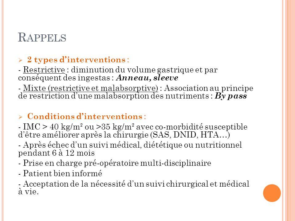 R APPELS 2 types dinterventions : - Restrictive : diminution du volume gastrique et par conséquent des ingestas : Anneau, sleeve - Mixte (restrictive
