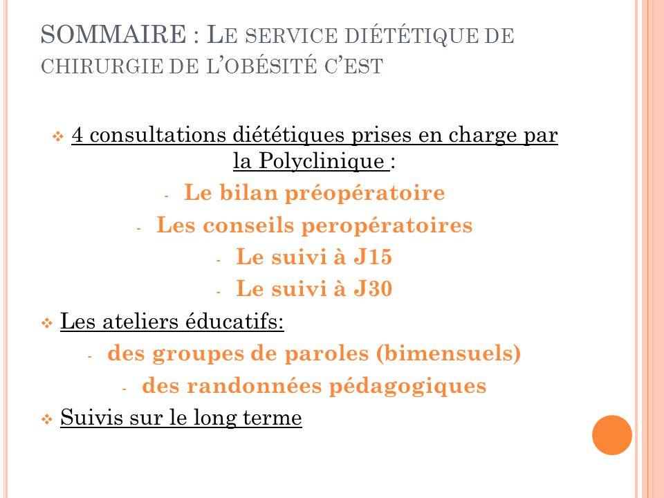 SOMMAIRE : L E SERVICE DIÉTÉTIQUE DE CHIRURGIE DE L OBÉSITÉ C EST 4 consultations diététiques prises en charge par la Polyclinique : - Le bilan préopé