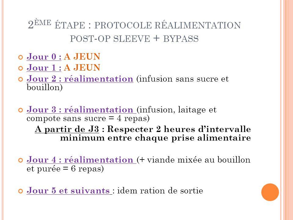 2 ÈME ÉTAPE : PROTOCOLE RÉALIMENTATION POST - OP SLEEVE + BYPASS Jour 0 : A JEUN Jour 1 : A JEUN Jour 2 : réalimentation (infusion sans sucre et bouil
