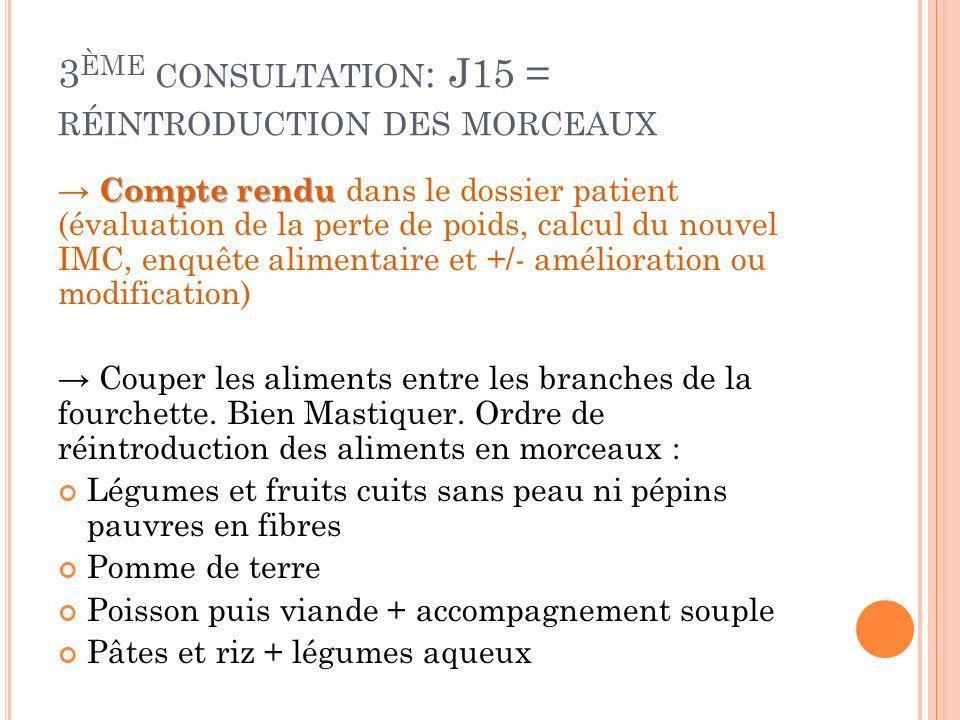 3 ÈME CONSULTATION : J15 = RÉINTRODUCTION DES MORCEAUX Compte rendu Compte rendu dans le dossier patient (évaluation de la perte de poids, calcul du n
