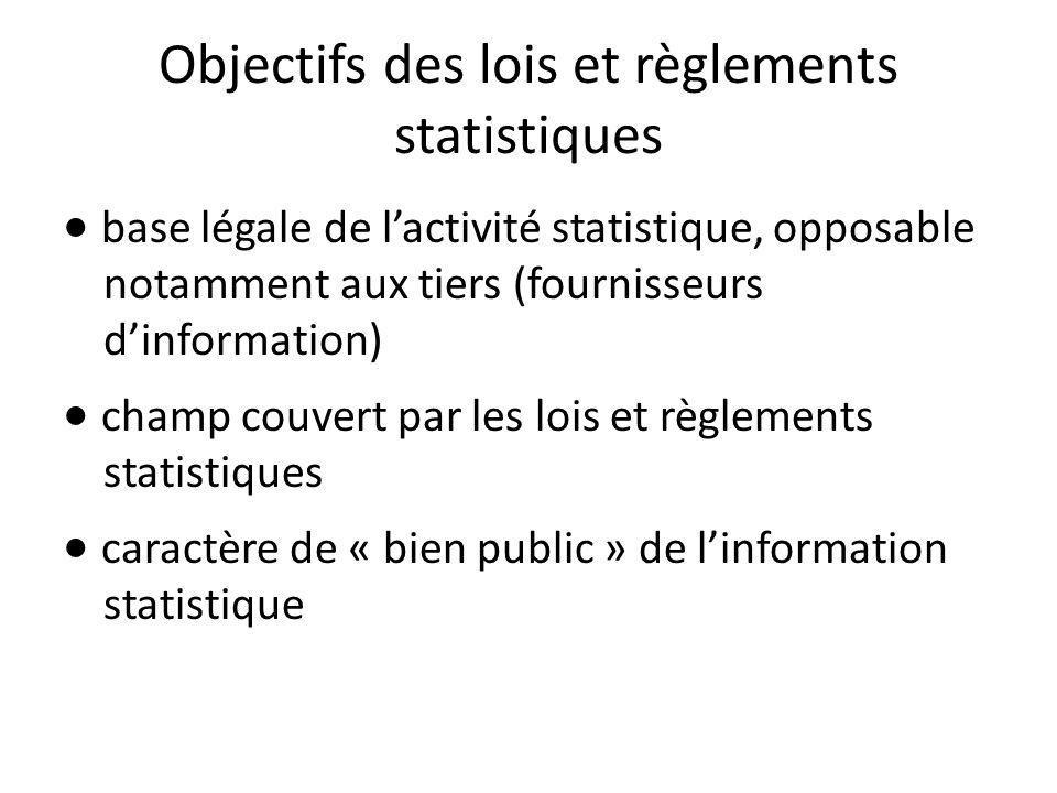 Objectifs des lois et règlements statistiques base légale de lactivité statistique, opposable notamment aux tiers (fournisseurs dinformation) champ co