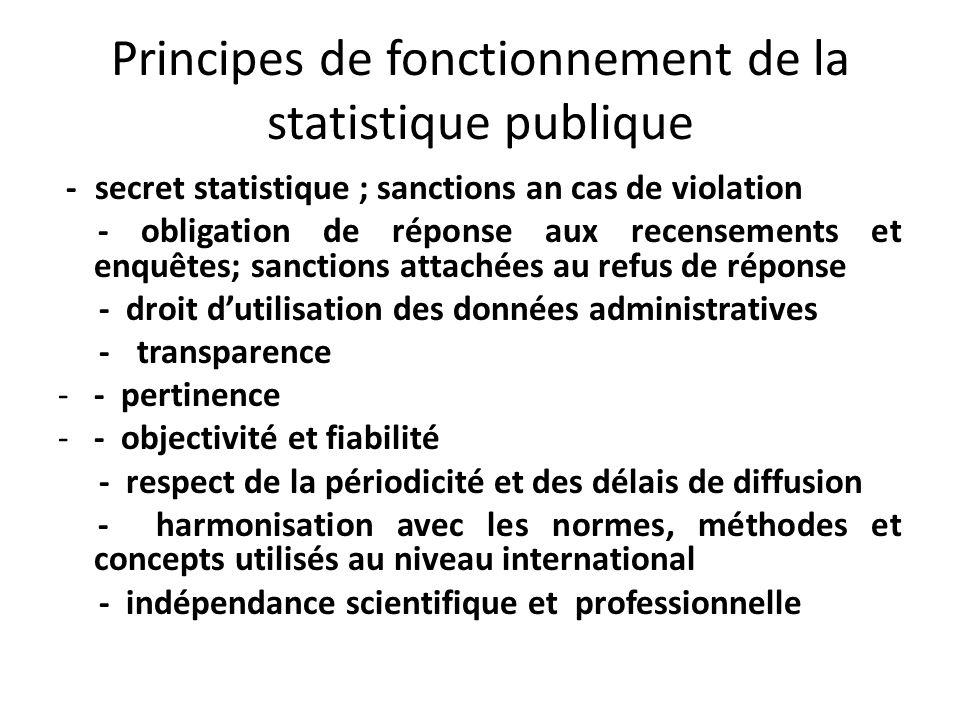 Principes de fonctionnement de la statistique publique - secret statistique ; sanctions an cas de violation - obligation de réponse aux recensements e