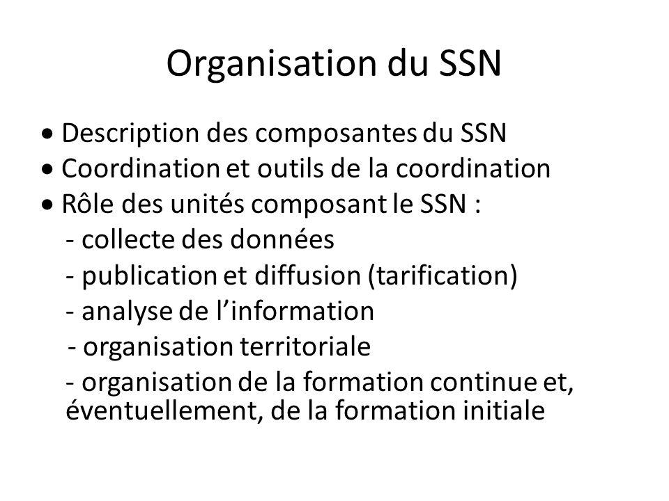 Organisation du SSN Description des composantes du SSN Coordination et outils de la coordination Rôle des unités composant le SSN : - collecte des don