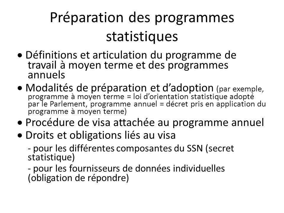 Préparation des programmes statistiques Définitions et articulation du programme de travail à moyen terme et des programmes annuels Modalités de prépa