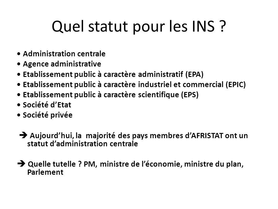 Quel statut pour les INS ? Administration centrale Agence administrative Etablissement public à caractère administratif (EPA) Etablissement public à c