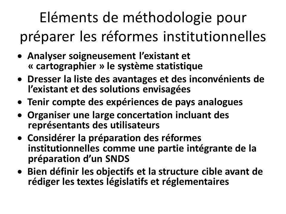 Eléments de méthodologie pour préparer les réformes institutionnelles Analyser soigneusement lexistant et « cartographier » le système statistique Dre