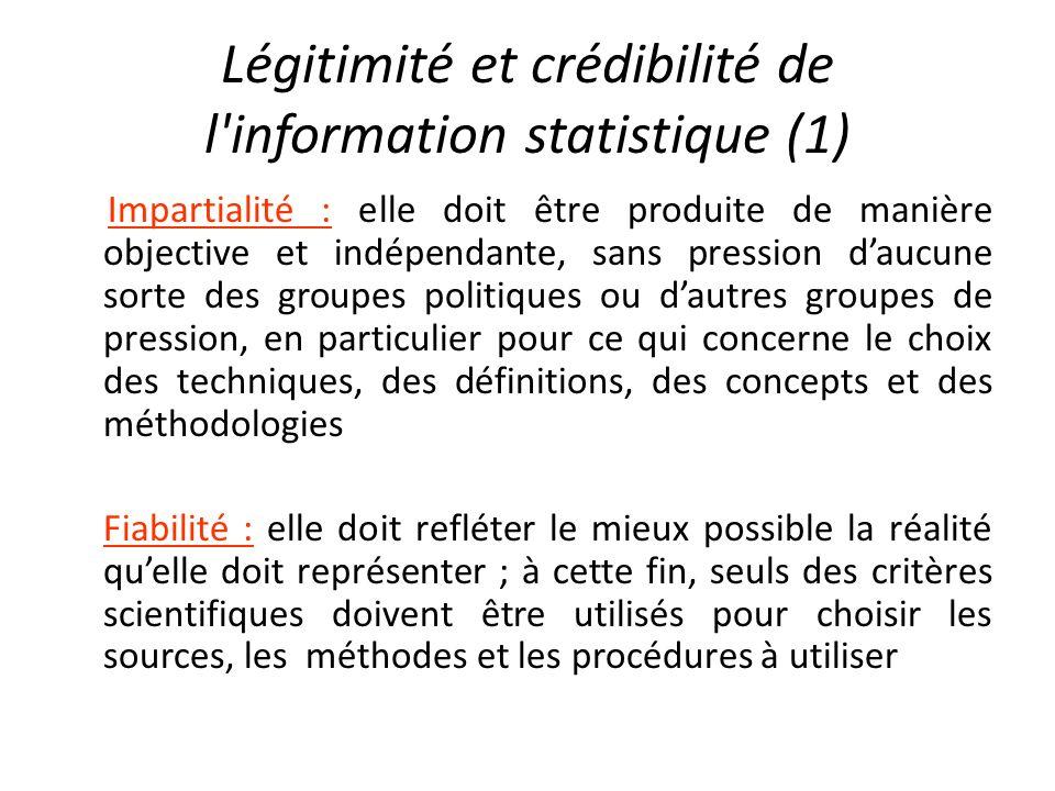 Légitimité et crédibilité de l'information statistique (1) Impartialité : elle doit être produite de manière objective et indépendante, sans pression