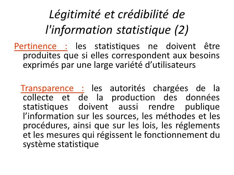 Légitimité et crédibilité de l'information statistique (2) Pertinence : les statistiques ne doivent être produites que si elles correspondent aux beso