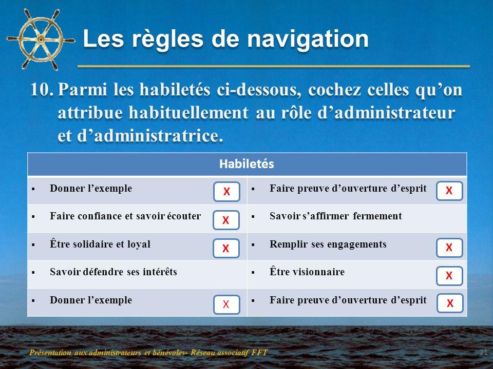 Les règles de navigation 10.Parmi les habiletés ci-dessous, cochez celles quon attribue habituellement au rôle dadministrateur et dadministratrice. Pr