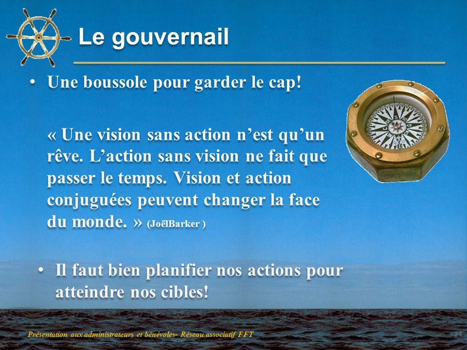 Le gouvernail Une boussole pour garder le cap! « Une vision sans action nest quun rêve. Laction sans vision ne fait que passer le temps. Vision et act