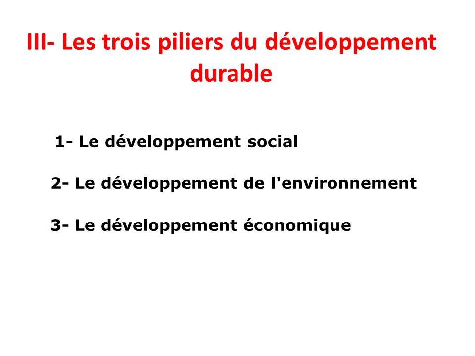 III- Les trois piliers du développement durable 1- Le développement social 2- Le développement de l'environnement 3- Le développement économique