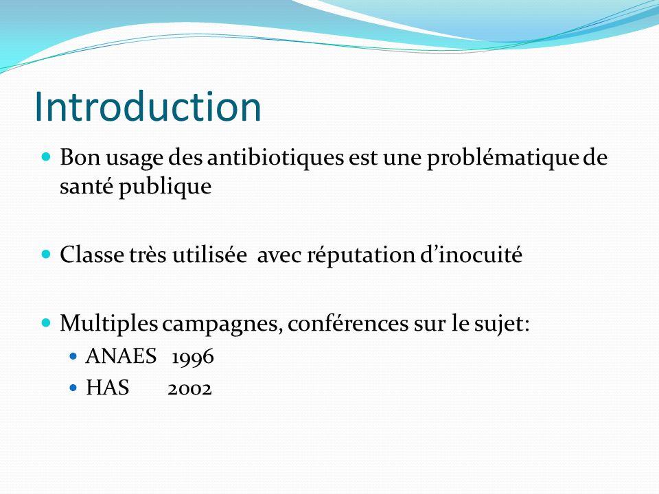 Introduction Bon usage des antibiotiques est une problématique de santé publique Classe très utilisée avec réputation dinocuité Multiples campagnes, c