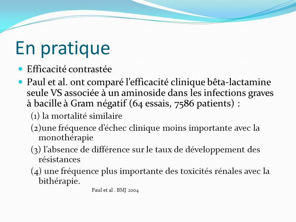 En pratique Efficacité contrastée Paul et al. ont comparé lefficacité clinique bêta-lactamine seule VS associée à un aminoside dans les infections gra