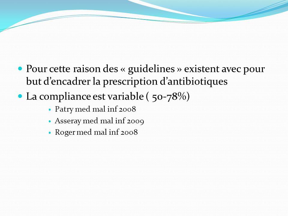 Pour cette raison des « guidelines » existent avec pour but dencadrer la prescription dantibiotiques La compliance est variable ( 50-78%) Patry med ma