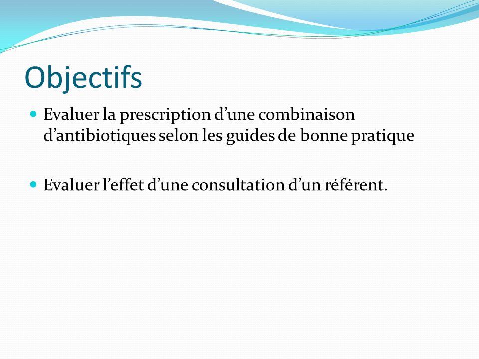 Objectifs Evaluer la prescription dune combinaison dantibiotiques selon les guides de bonne pratique Evaluer leffet dune consultation dun référent.