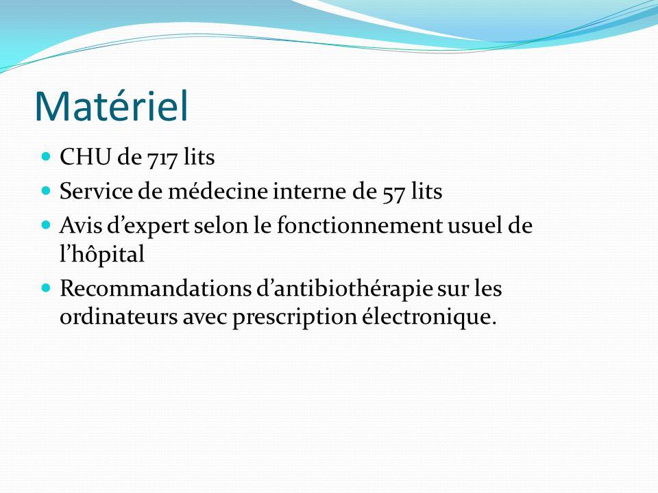 Matériel CHU de 717 lits Service de médecine interne de 57 lits Avis dexpert selon le fonctionnement usuel de lhôpital Recommandations dantibiothérapi