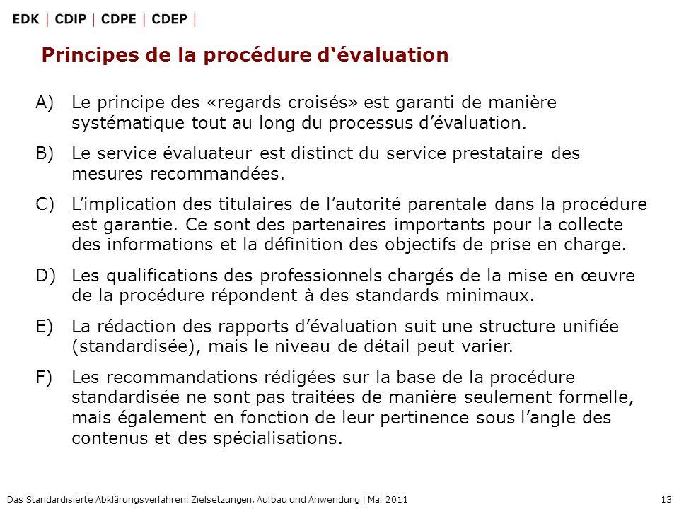 13 Das Standardisierte Abklärungsverfahren: Zielsetzungen, Aufbau und Anwendung | Mai 2011 A)Le principe des «regards croisés» est garanti de manière