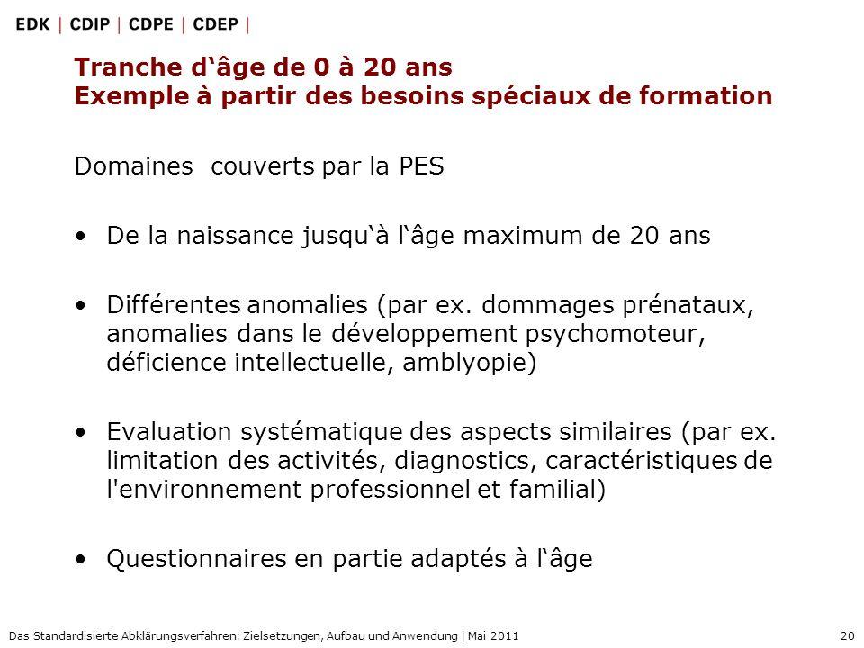 20 Das Standardisierte Abklärungsverfahren: Zielsetzungen, Aufbau und Anwendung | Mai 2011 Tranche dâge de 0 à 20 ans Exemple à partir des besoins spé