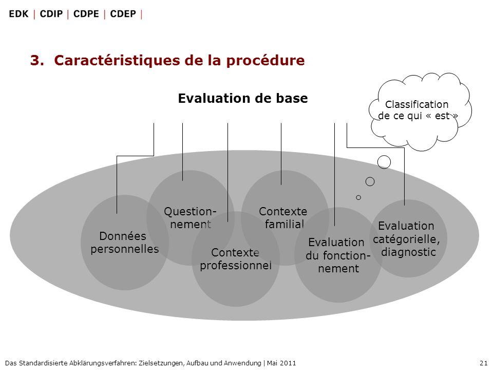 21 Das Standardisierte Abklärungsverfahren: Zielsetzungen, Aufbau und Anwendung | Mai 2011 3. Caractéristiques de la procédure Données personnelles Qu