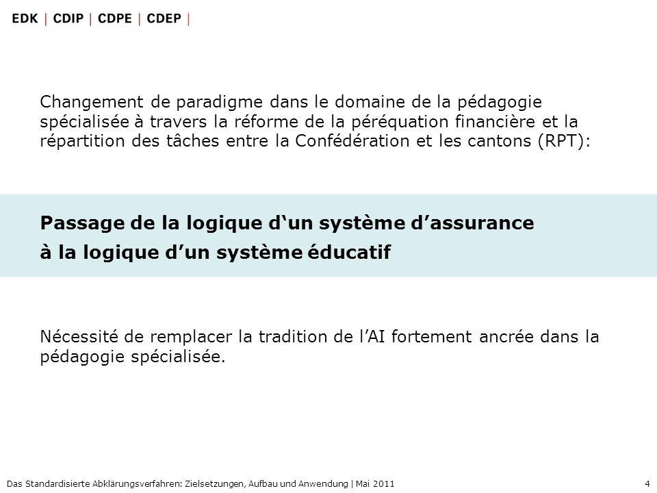 4 Das Standardisierte Abklärungsverfahren: Zielsetzungen, Aufbau und Anwendung | Mai 2011 Changement de paradigme dans le domaine de la pédagogie spéc